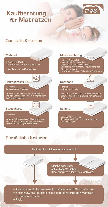 matratzen informationen beratung vor dem kauf ihrer matratze tipps und wissenswertes zu. Black Bedroom Furniture Sets. Home Design Ideas