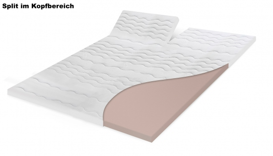 kaltschaum topper matratzenauflage 180 x 200 cm jetzt neu auch als split topper. Black Bedroom Furniture Sets. Home Design Ideas